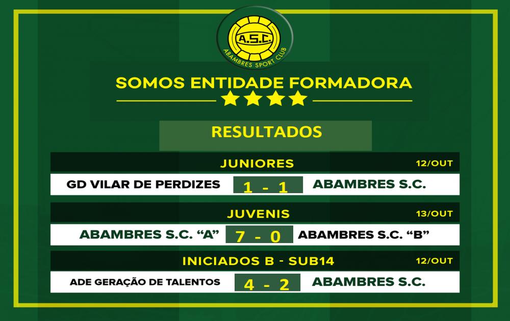 FORMAÇÃO | RESULTADOS JOGOS FIM DE SEMANA 12_13 OUTUBRO